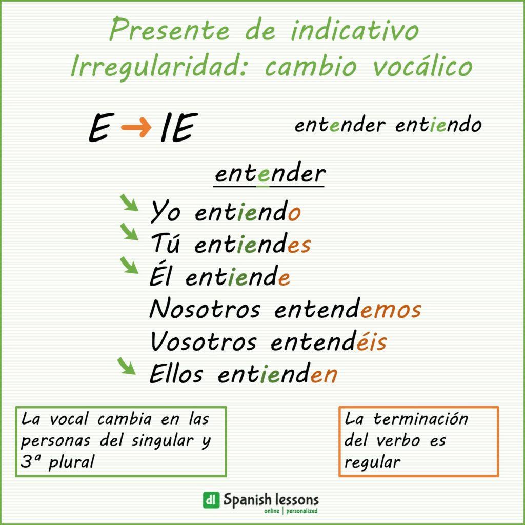 Ejemplo de cambio vocálico de e a ie en el presente simple