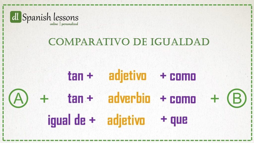 Esquema del comparativo de igualdad en español